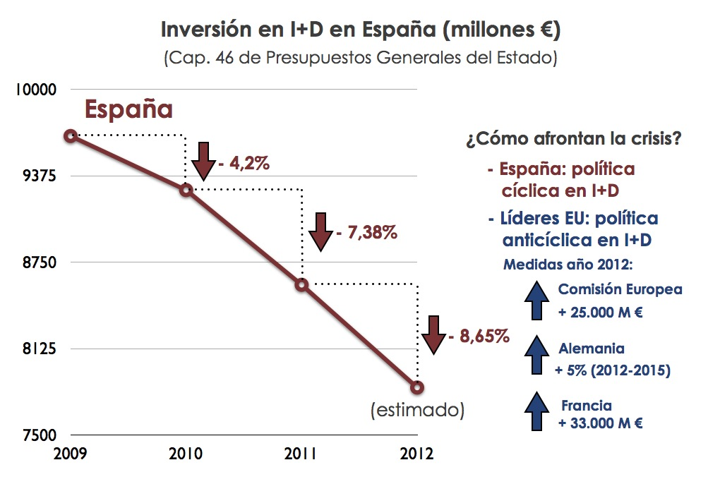 ID_Spain_esp