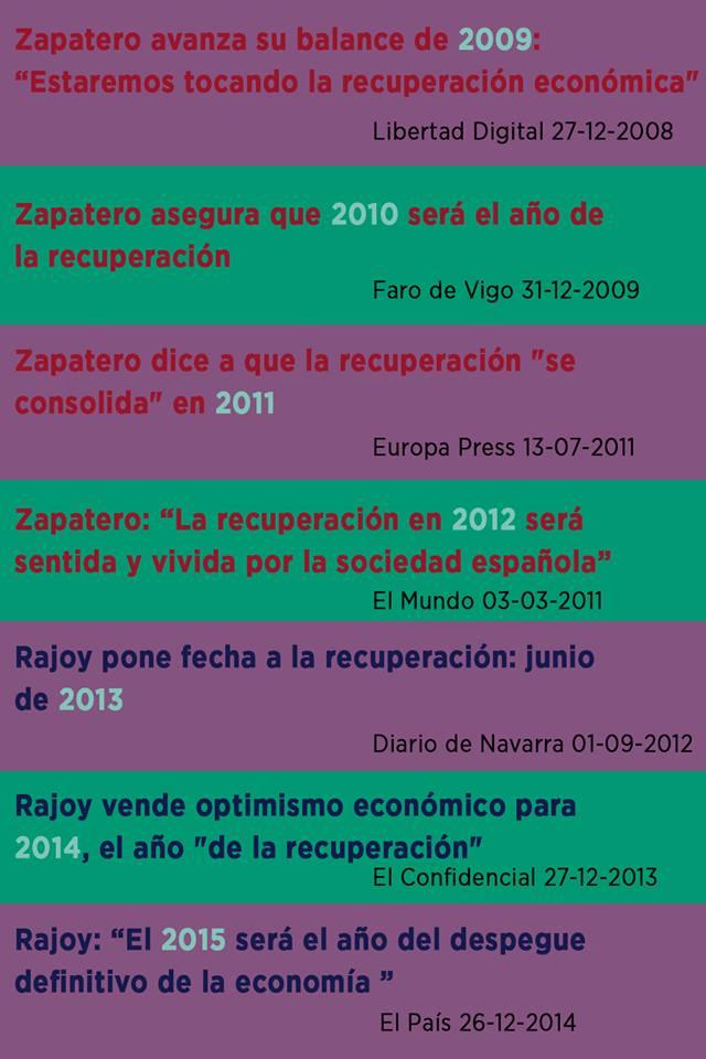 Recuperación economica